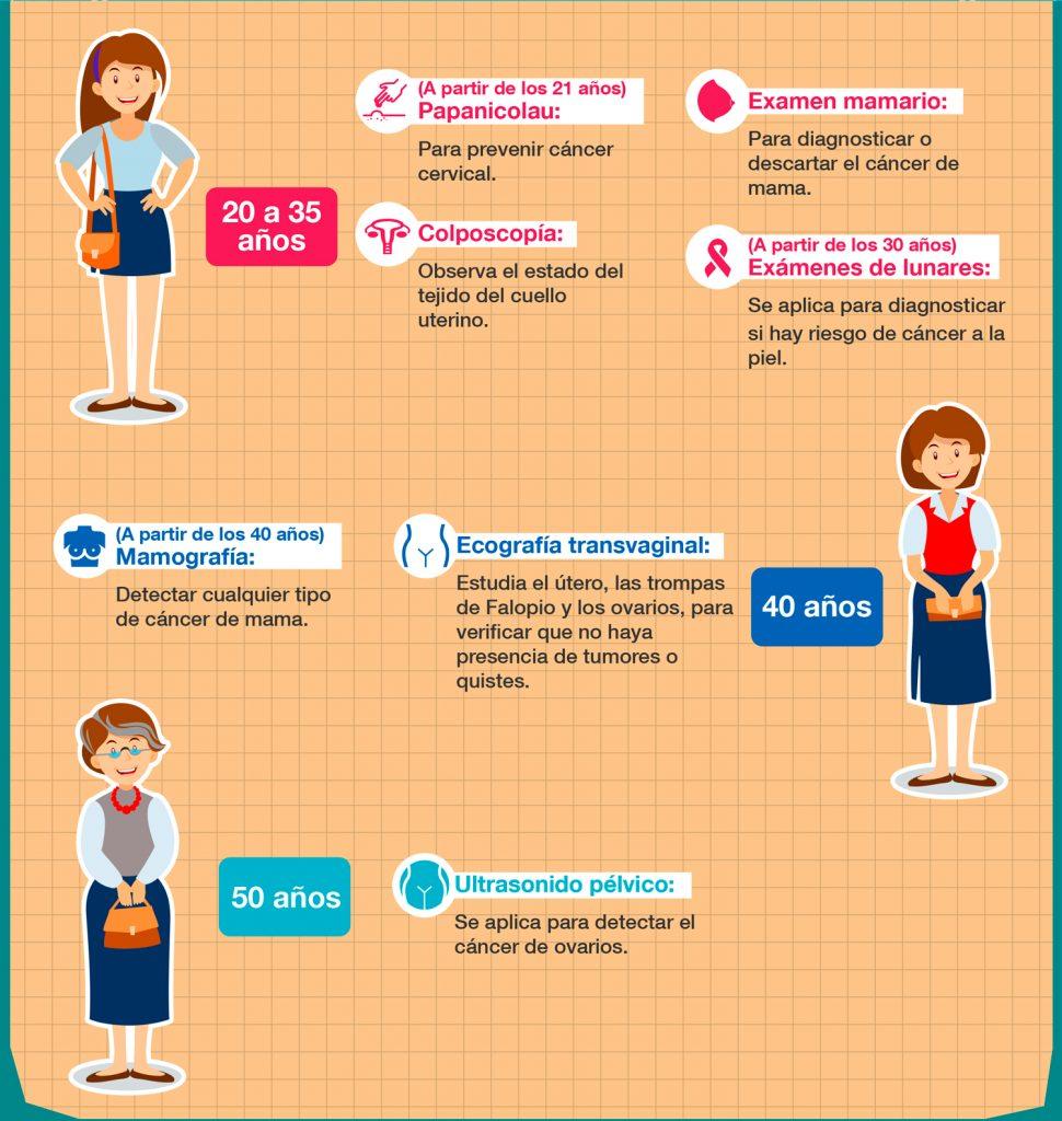 prostata estudios medicos