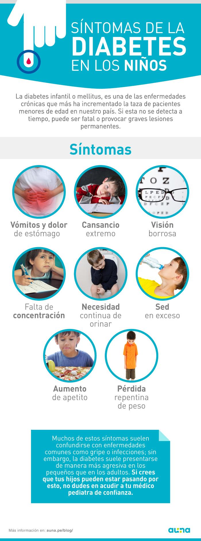 que es la diabetes infantil sintomas