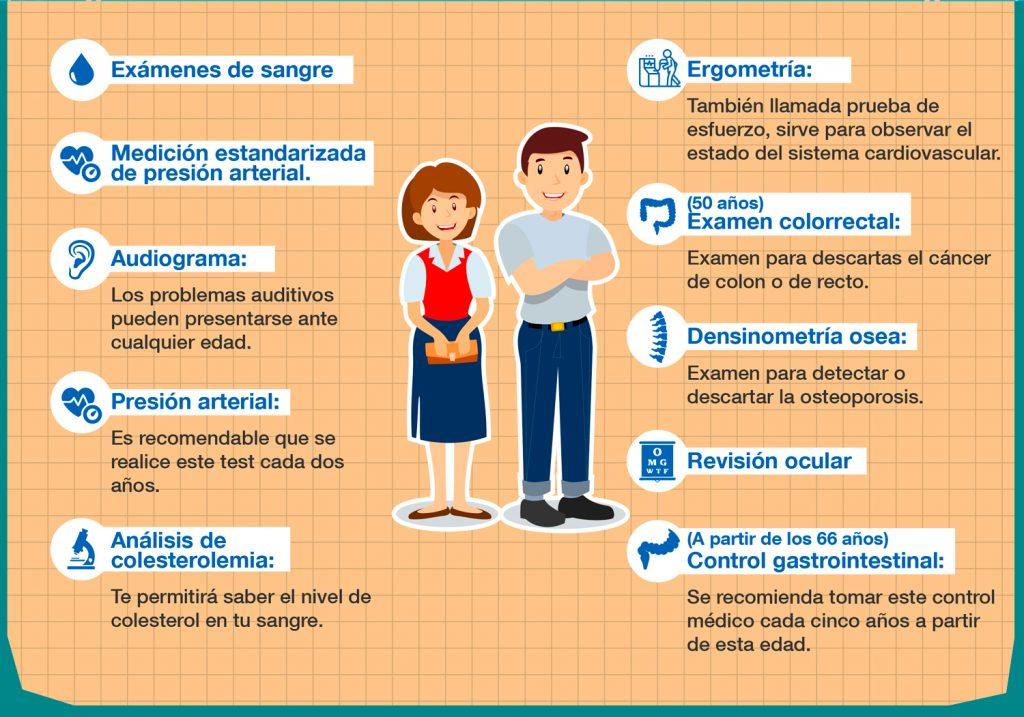 examenes-medicos-hombres-mujeres