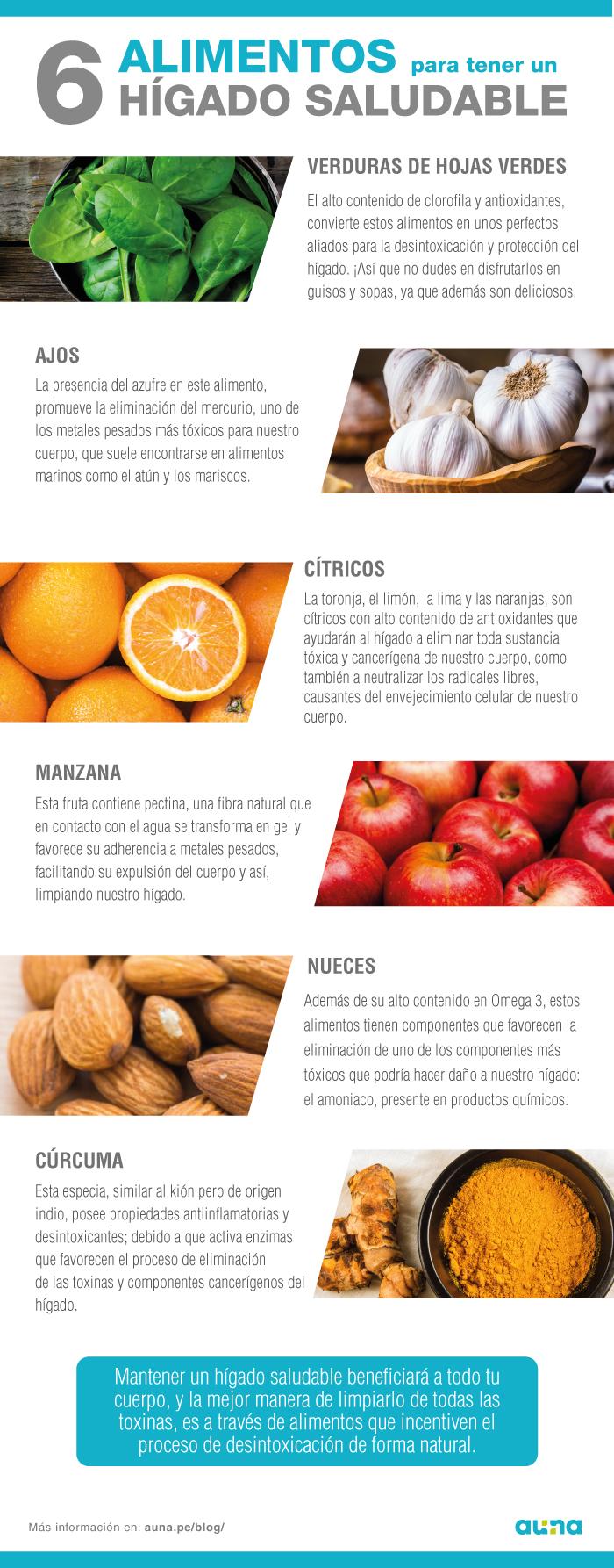 infografia-alimentos-higado-saludable