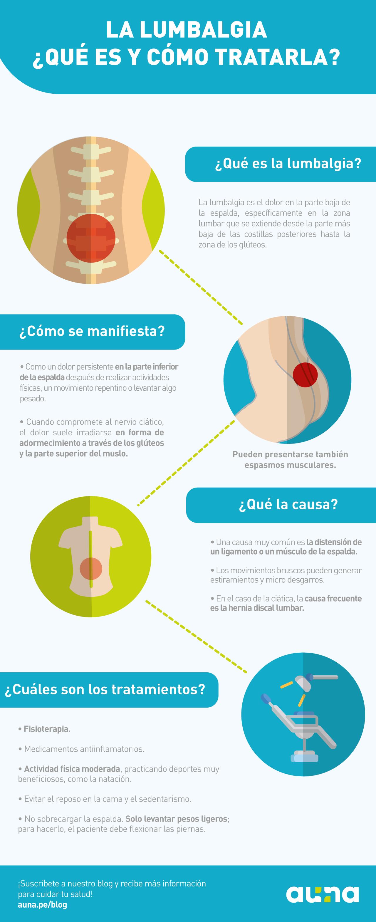 infografia-que-es-lumbalgia-tratamiento