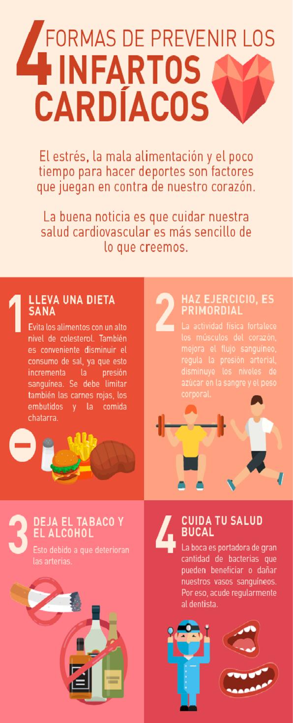 4 Formas De Prevenir Un Infarto Cardíaco